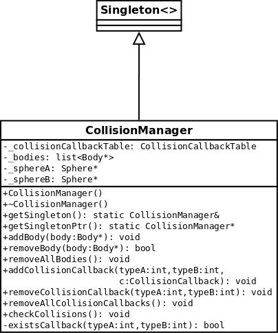 collisionmanager-250x300.png